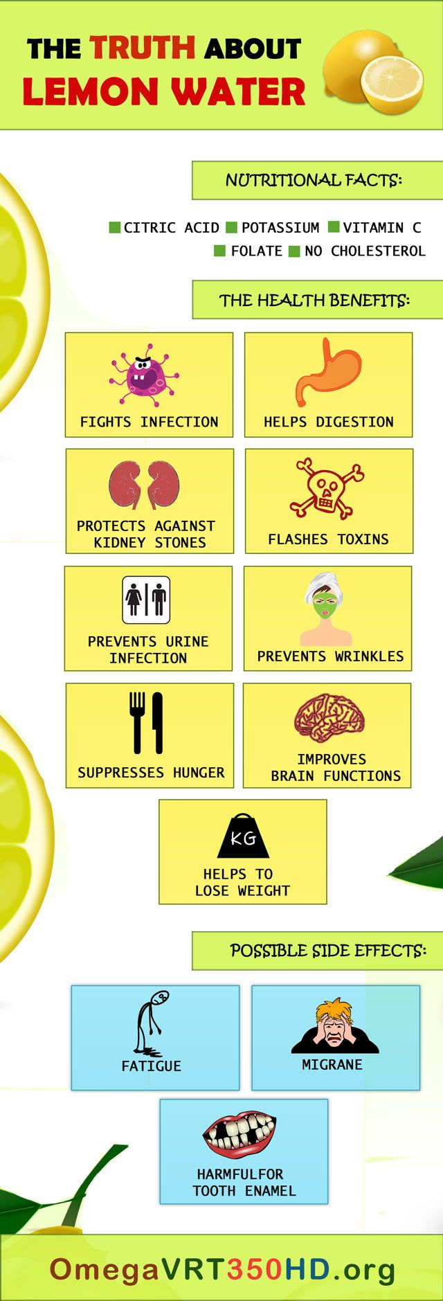 The Truth Behind Drinking Lemon Water http://ifocushealth.com/truth-behind-drinking-lemon-water/