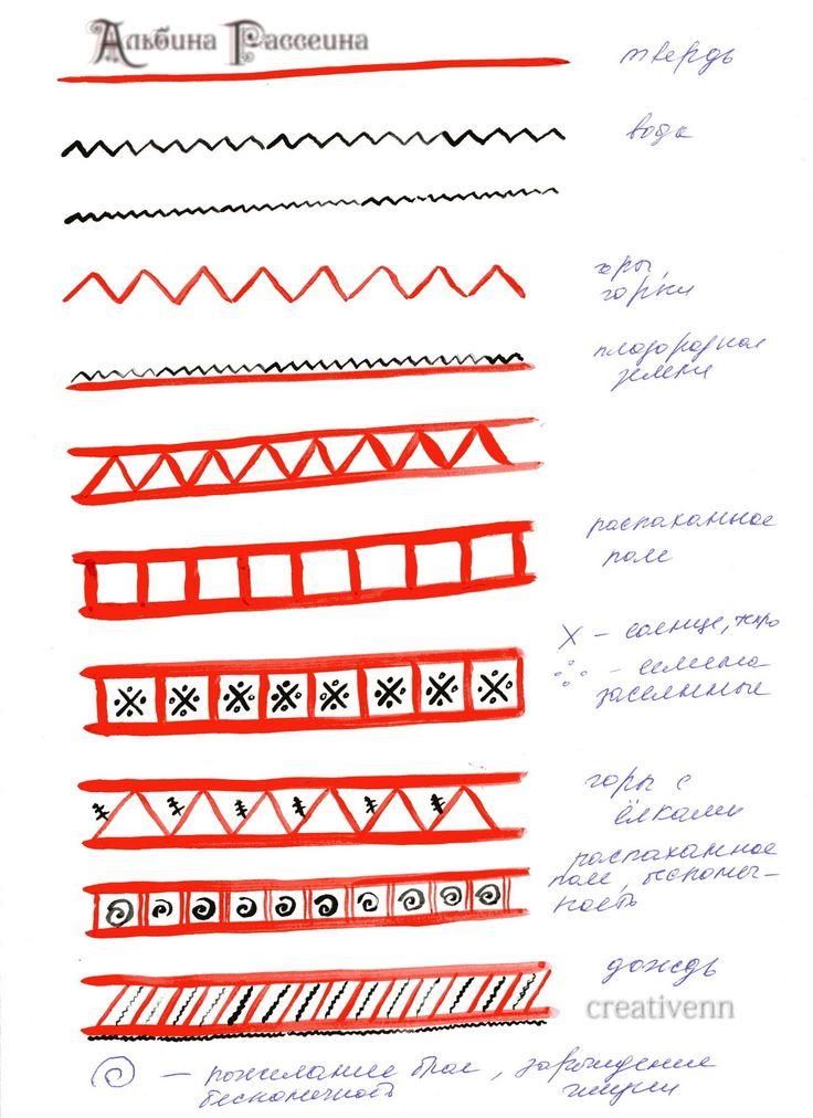 Мезенская+роспись_уроки.jpg (1163×1600)
