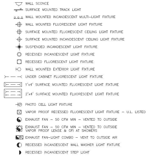 light fixture symbol, track lighting rcp Google Search Electrical symbols