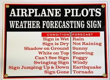 Airplane Pilots Weather Forecasting Sign