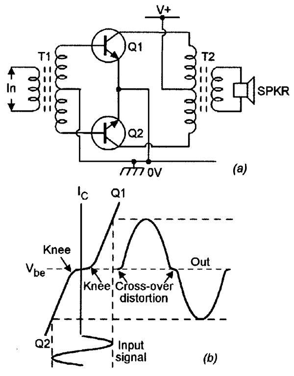 basic circuit (a) and transfer characteristics (b) of a class b on ceiling occupancy sensor wiring diagram tork