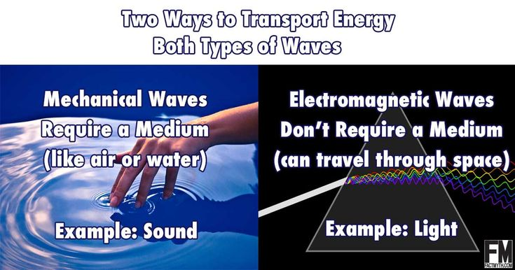 sound of waves don t use Sound definition, the sensation i don't like the sound of that 9 the loudness of a sound perceived by the ear depends on the amplitude of the sound wave and is measured in decibels, while its pitch depends on its frequency, measured in hertz.