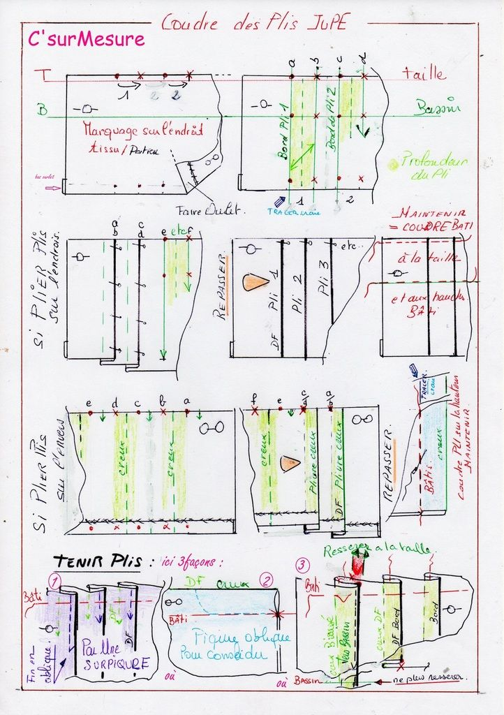 comment  tracer, plier, précoudre et coudre les plis pour les tenir à la taille (ceinture), voir les surpiquer.