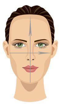 Как определить форму лица | Тест на определение формы лица