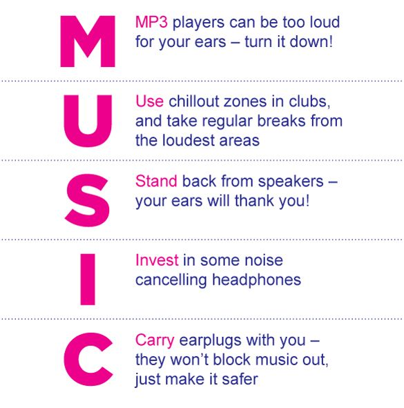 How do you protect your hearing? It's easy - here are 5 ways to protect your hearing.