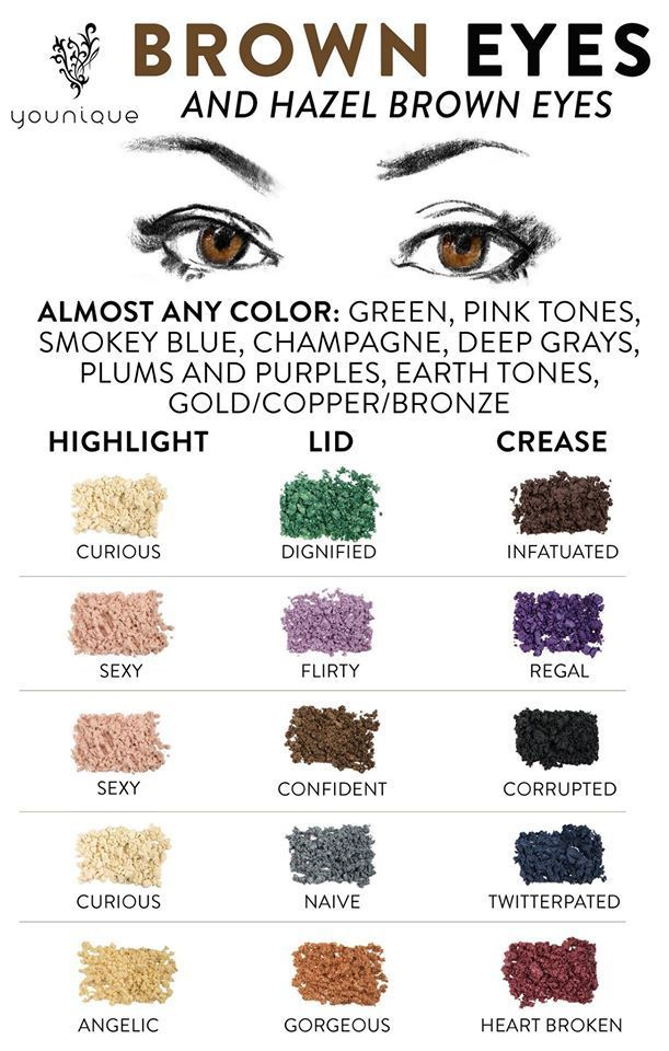 Great pigment combination suggestions for BROWN and Hazel eyes. www.youniqueproducts.com/ErickaSmith