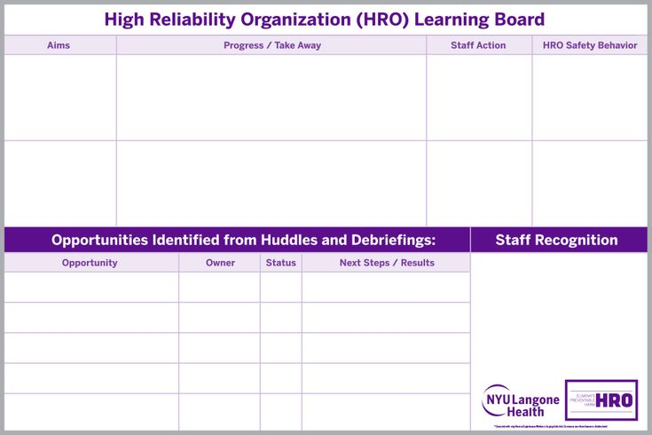 NYU LANGONE CUSTOM WHITEBOARD - 4x6 magnetic board with aluminum frame. This is being used as a learning board for the hospitals! Contact DDS today to create your hospital, medical or professional whiteboard!
