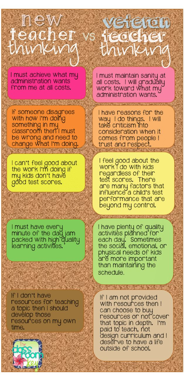 It's all about how you frame it! Great advice for new teachers.