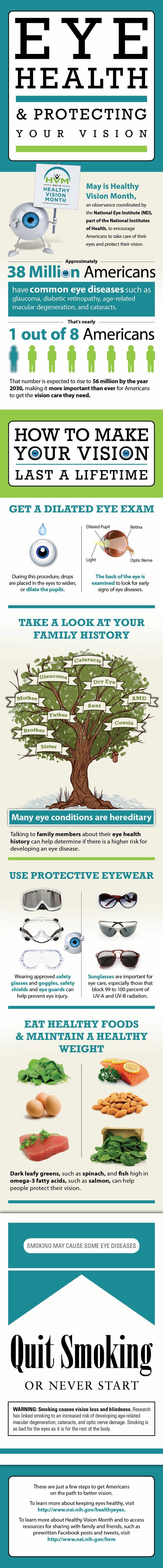 best EYE Health images on Pinterest  Healthy eyes Home remedies