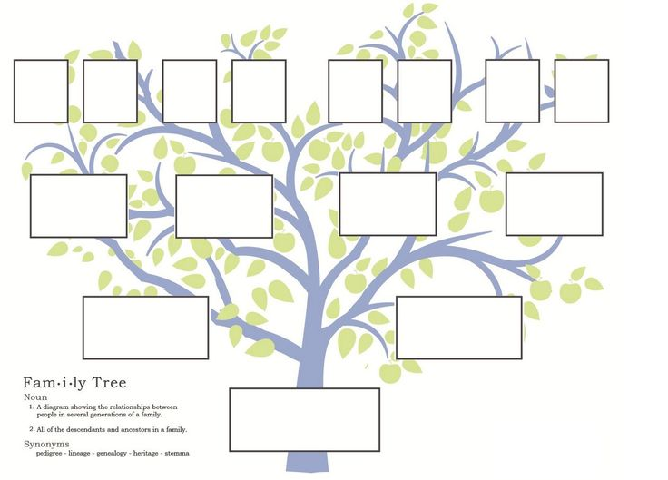 11 best images about Sunday school ideas on Pinterest - family tree template