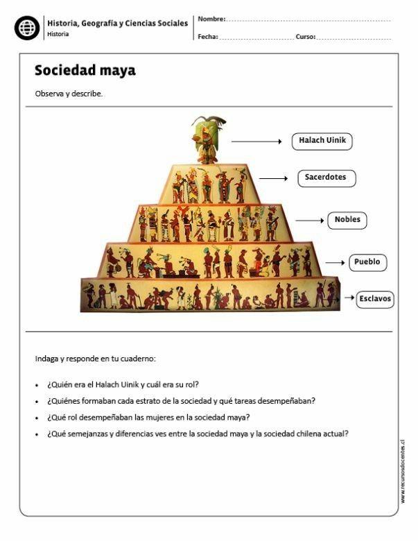 Pin De Karen Dearmas En Educación Ciencias Sociales Socialismo Historia De Los Mayas