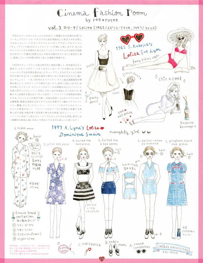 Lolita 1962 and Lolita 1997