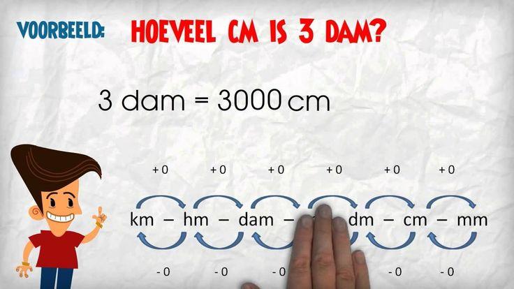 ezelsbruggetje metriek stelsel