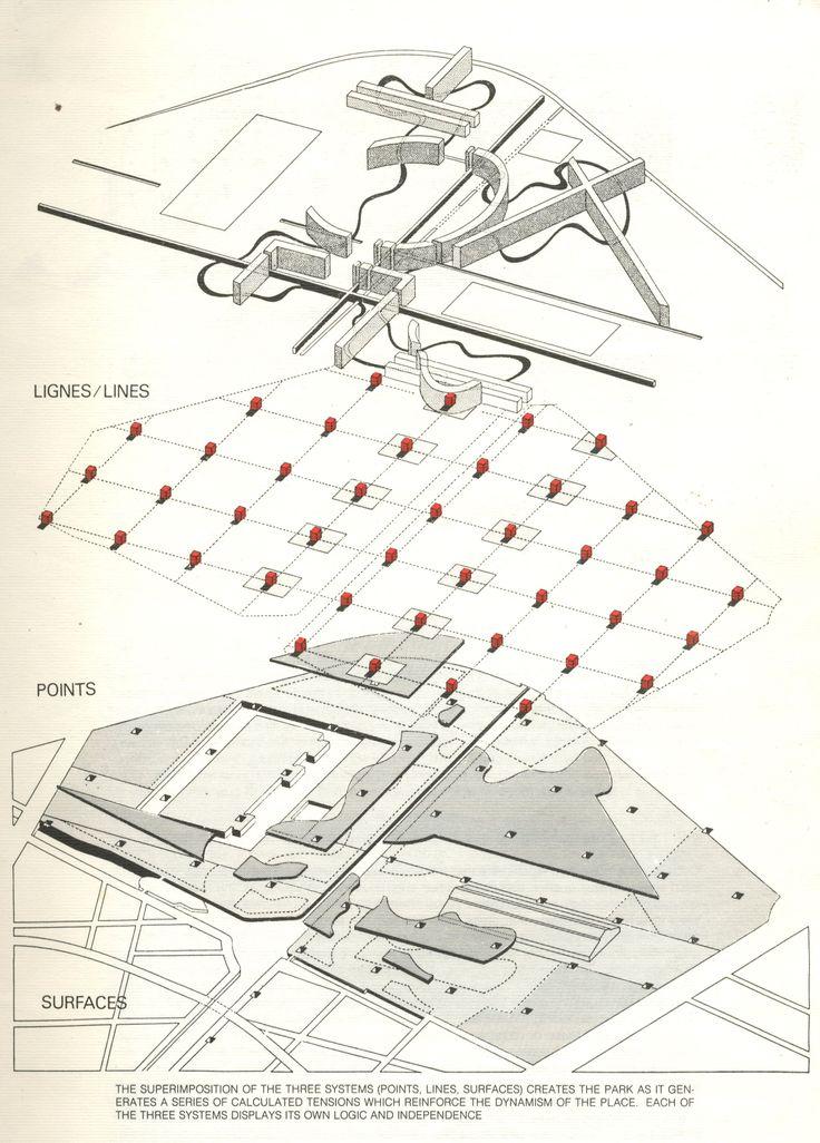 fig. 9. Indeterminate Programming Lines/Points/Surfaces,  Parc de la Villette, Paris - Bernard Tschumi
