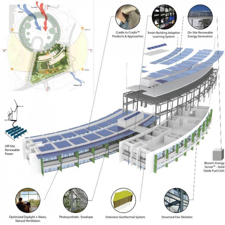 NASA Sustainability Base / William McDonough + Partners And AECOM
