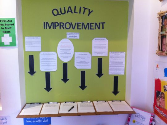 Classroom Parent Involvement Ideas ~ Best images about childcare eylf nqs and