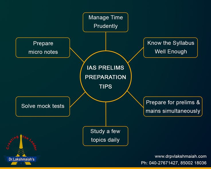 How to Prepare for IAS Prelims Exam in 2 Months ...