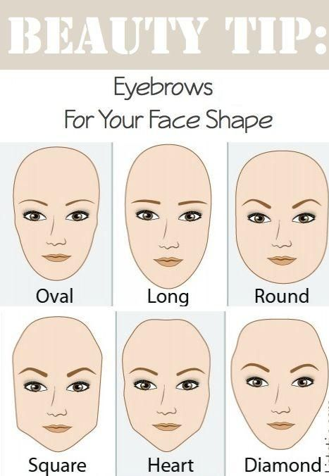 How to Make Eyebrows Shapes Following the Face Form. Also the best visual of face shapes I've ever seen