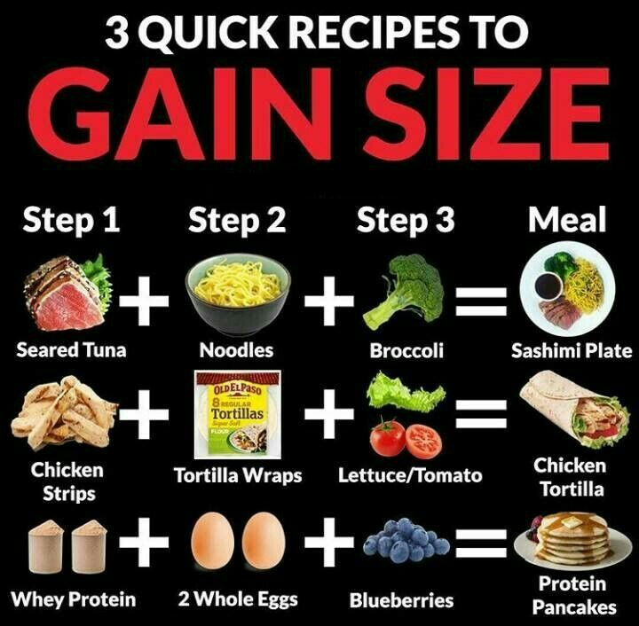 fast weight gain fast weight loss diet