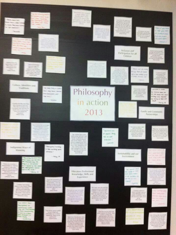 Philosophy documentation Alina Dan