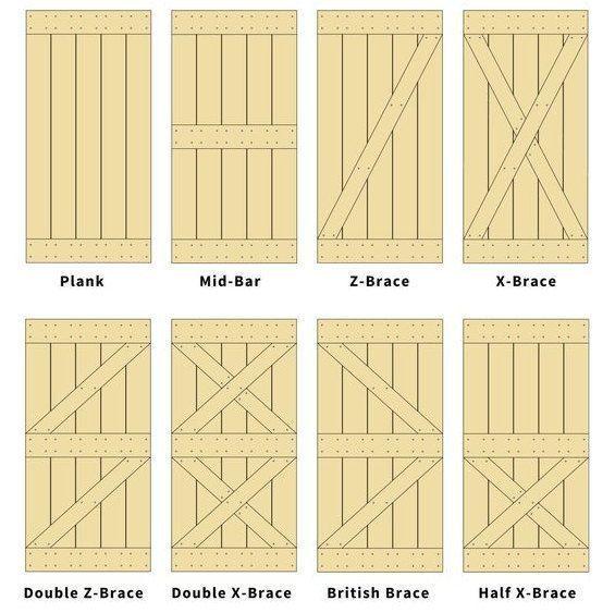 Dies ist eine kundenspezifische Scheunentür, die … #WoodWorking