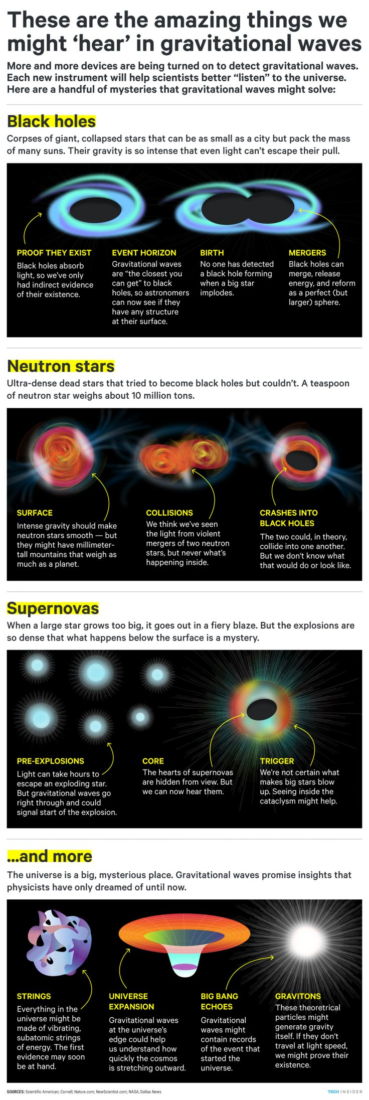 A huge advance in physics could help solve these mysteries of the universe