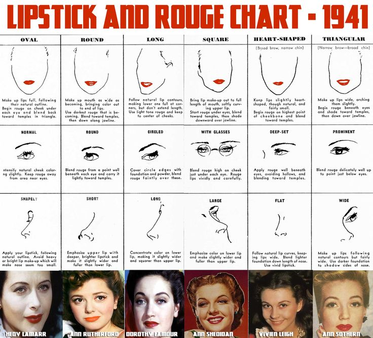 LIPSTICK-AND-ROUGE-CHART-1941For Lips that say you are BEAUTIFUL, try LipSense today! Visit and like us at https://www.facebook.com/loveyourlonglastinglipcolors