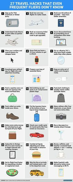 There 27 hacks are extremely helpful for vacation. Some you've probably never heard before.   For more travel tips visits BusinessTravelLife.com