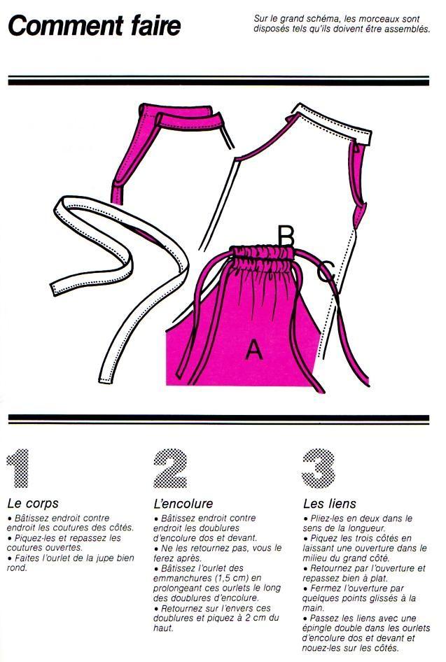 [Couture] La robe de campagne - La Boutique du Tricot et des Loisirs Créatifs
