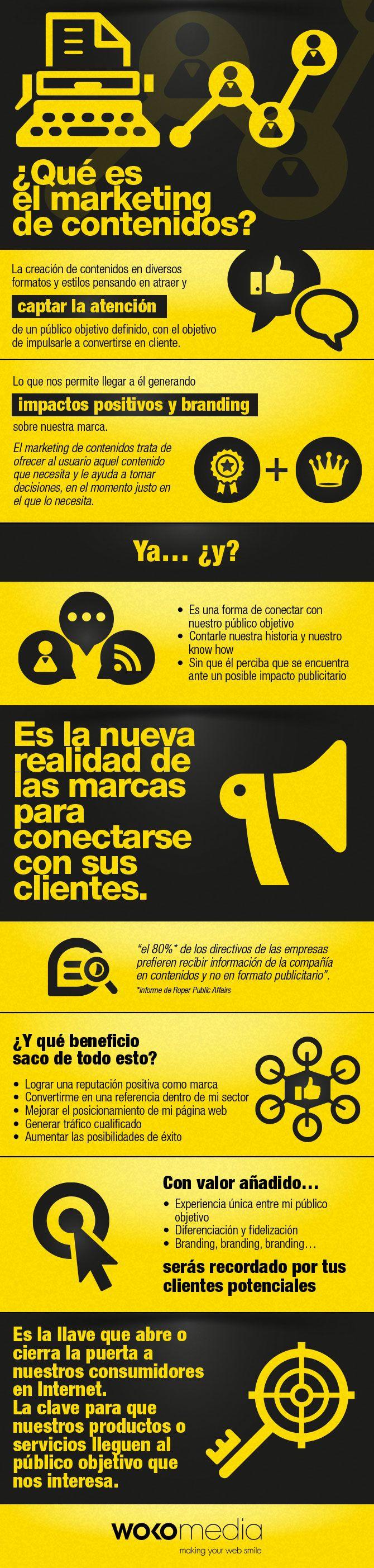 Hola: Una infografía sobre Qué es marketing de contenidos. Un saludo