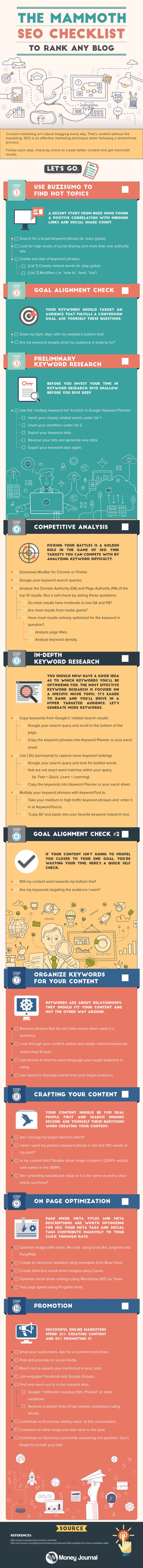 Blog SEO Checklist: 74 Steps for Ridiculously Good Google Rankings