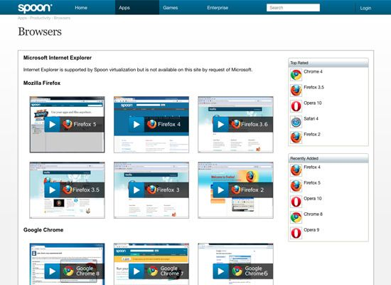 Review Of Cross-Browser Testing Tools | Smashing Magazine