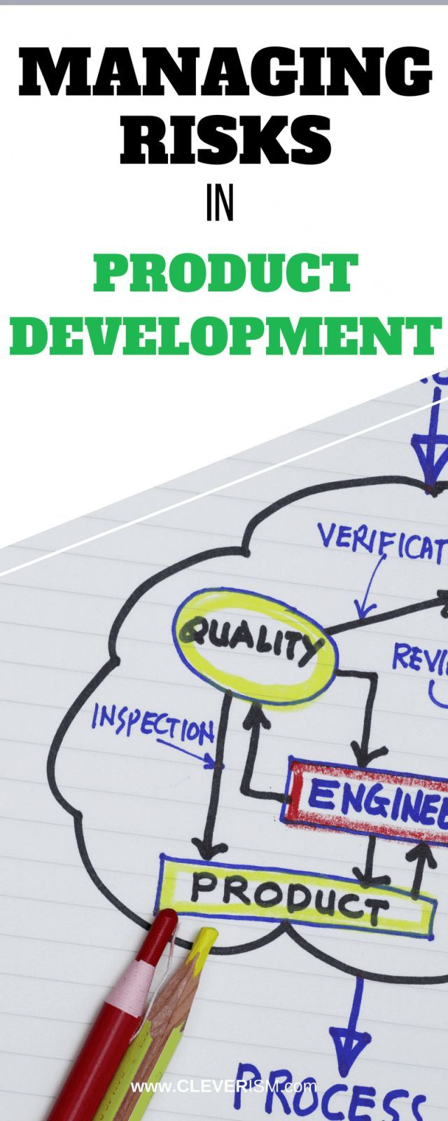 Managing Risks In Product Development With Images Development