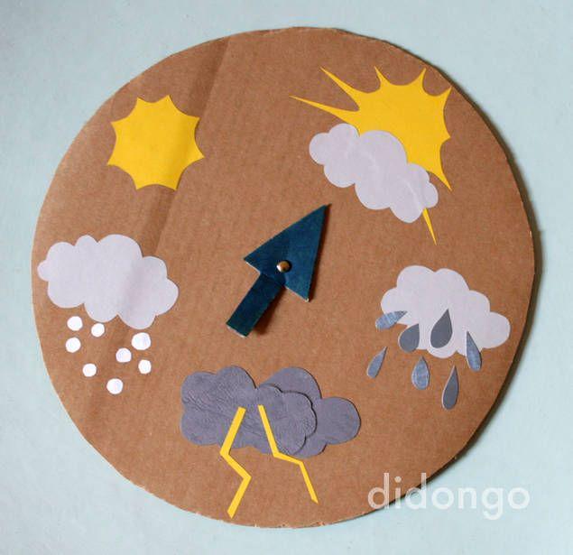 Horloge météorologique