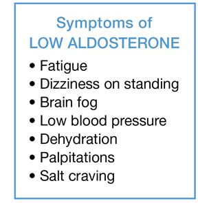 Tired? Dizzy? Craving Salt? Could Be Low Aldosterone | Health ...
