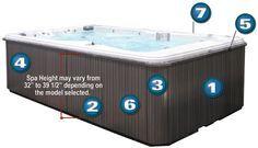 Cal Spas Exterior Cabinets | Cal Spas Cabinet Panels | Cal Spas Trim | Quick Spa Parts