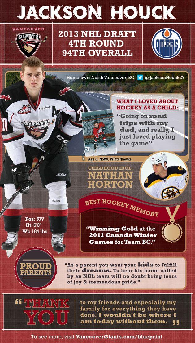 Jackson Houck - NHL Draft Day 2013