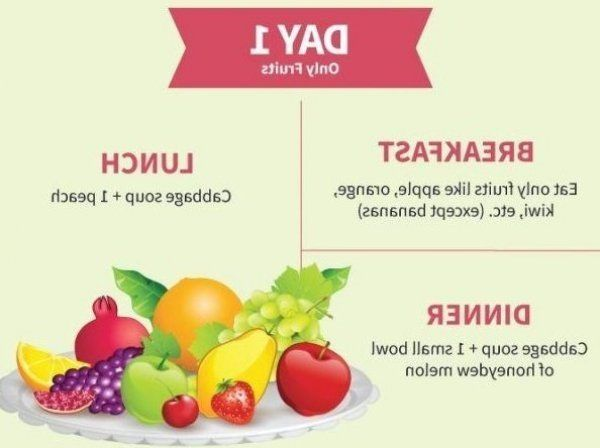 Pin On Clean Eating Diet Plan Weightloss