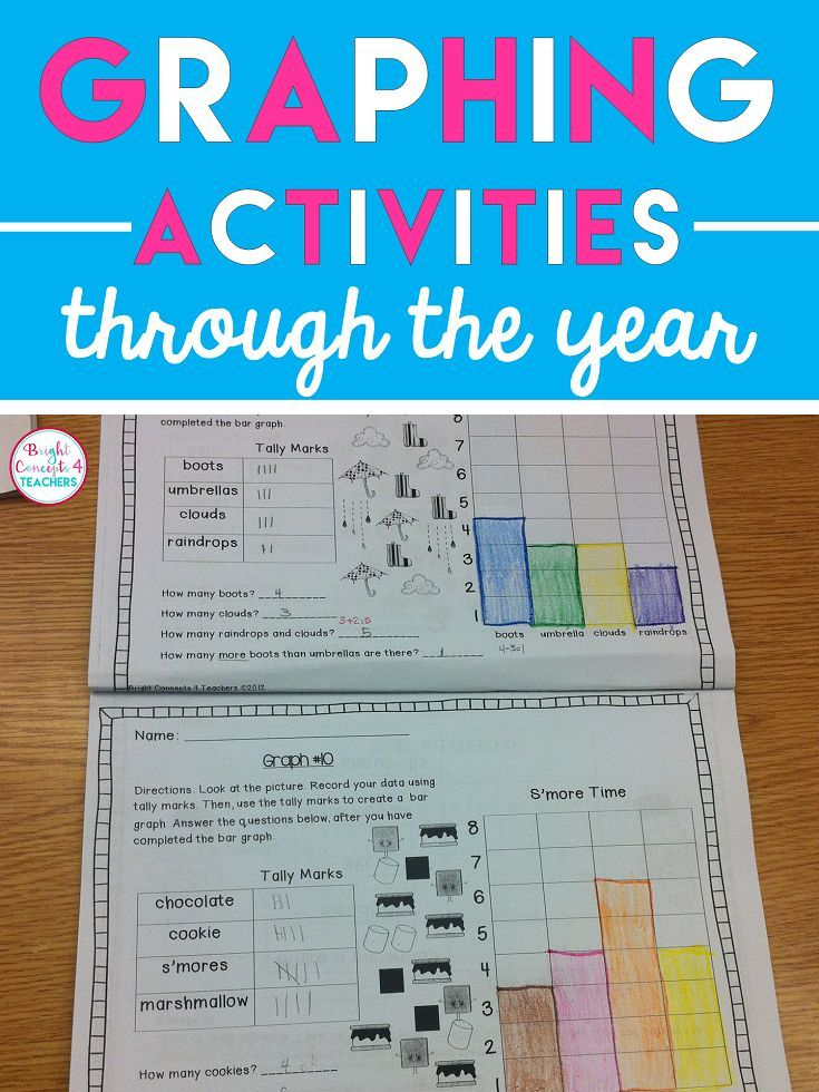 Graphing at all levels to help with differentiation. Includes: bar graphs, tally charts, pictographs and more!