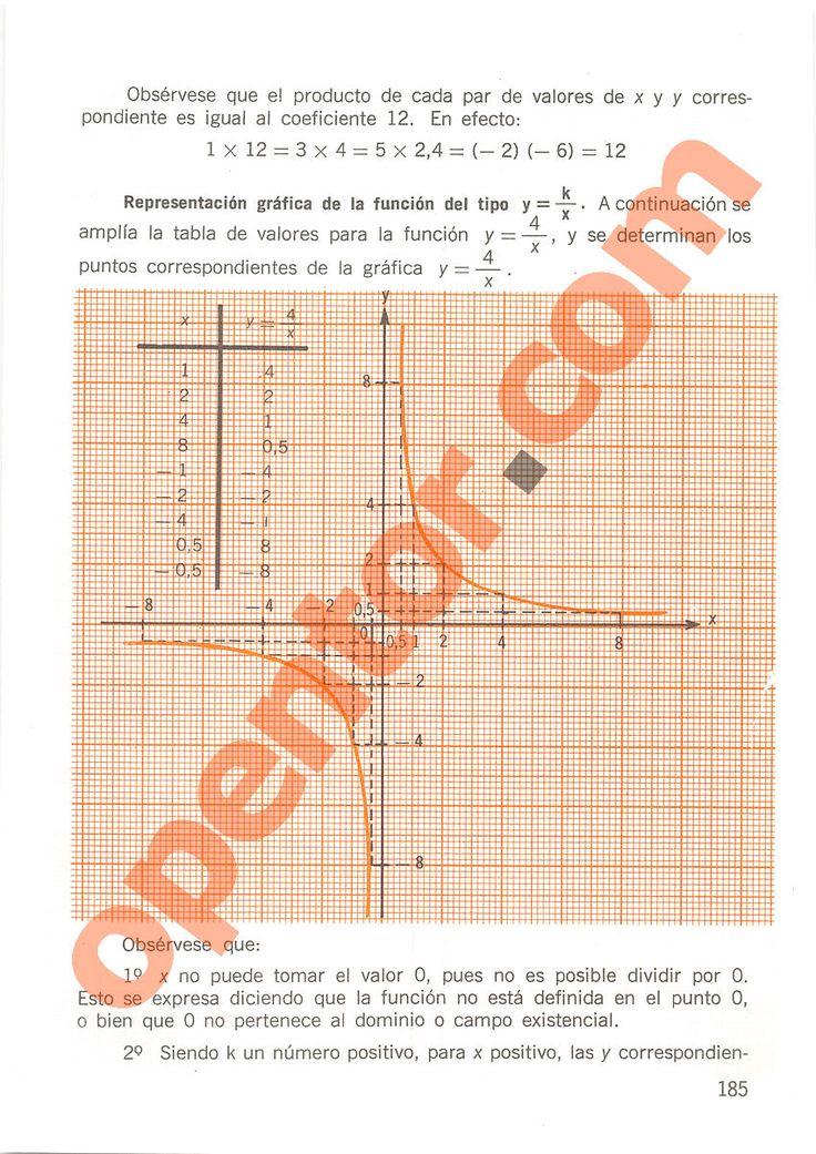 Aritmética de Repetto 2 - Página 185