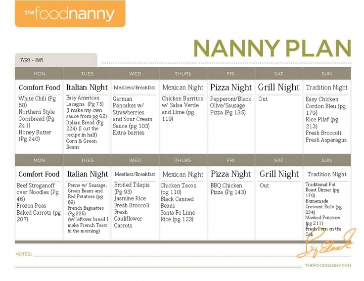 31 best food nanny recipes images on pinterest chicken recipes the food nanny has a great plan for getting your kitchen back into cooking mode again this makes dinner planning much easier than what sounds good 14 forumfinder Images
