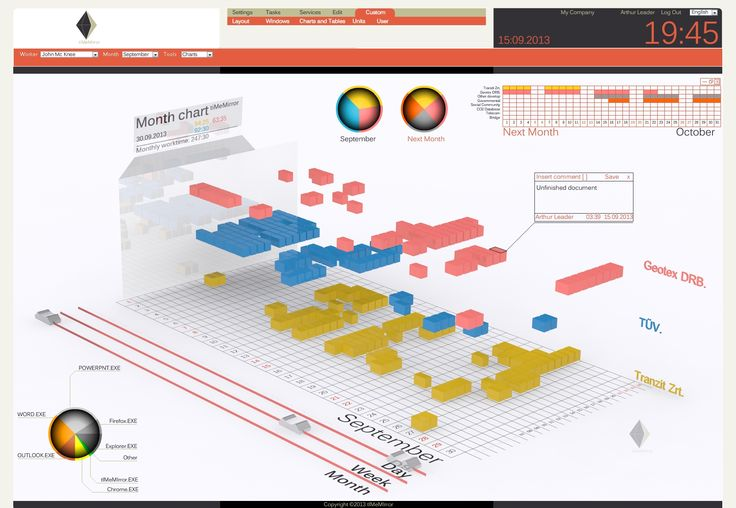 Software brand & UX Design to a real time workflow monitoring network system. © Zoltán Ferenczi