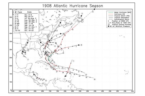 Hurricanes can form before and after the official, human-imposed start and end dates of the hurricane season. The earliest known hurricane to form in the Atlantic basin was an unnamed one that formed on March 7, 1908.