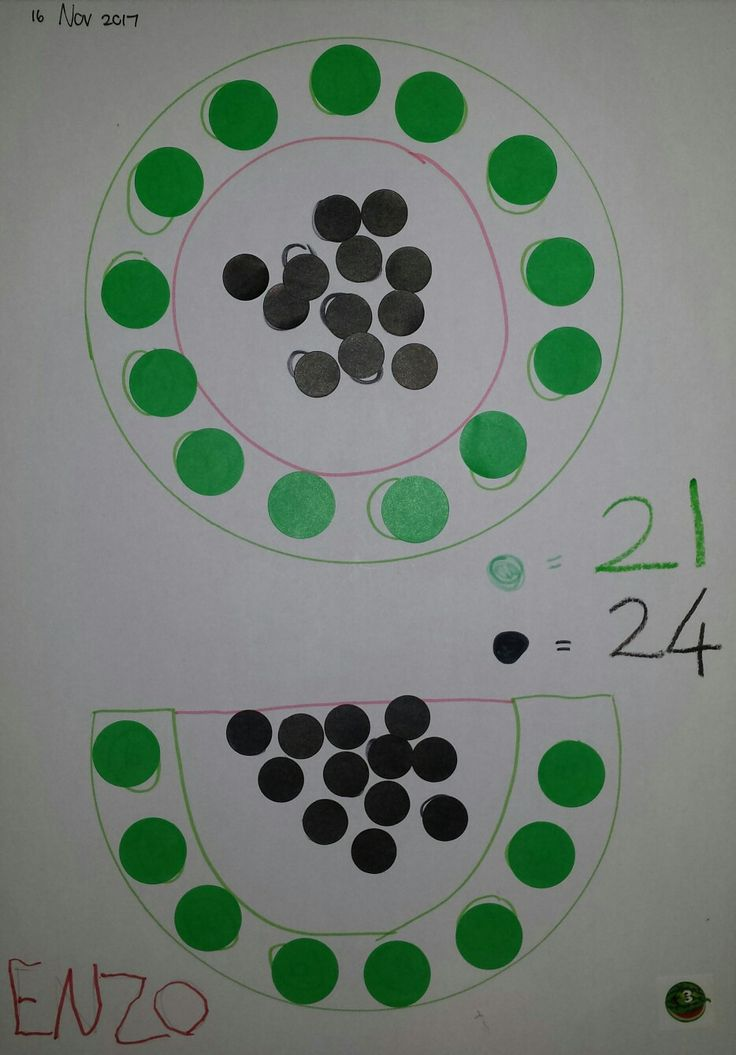 Watermelon do a dot and count