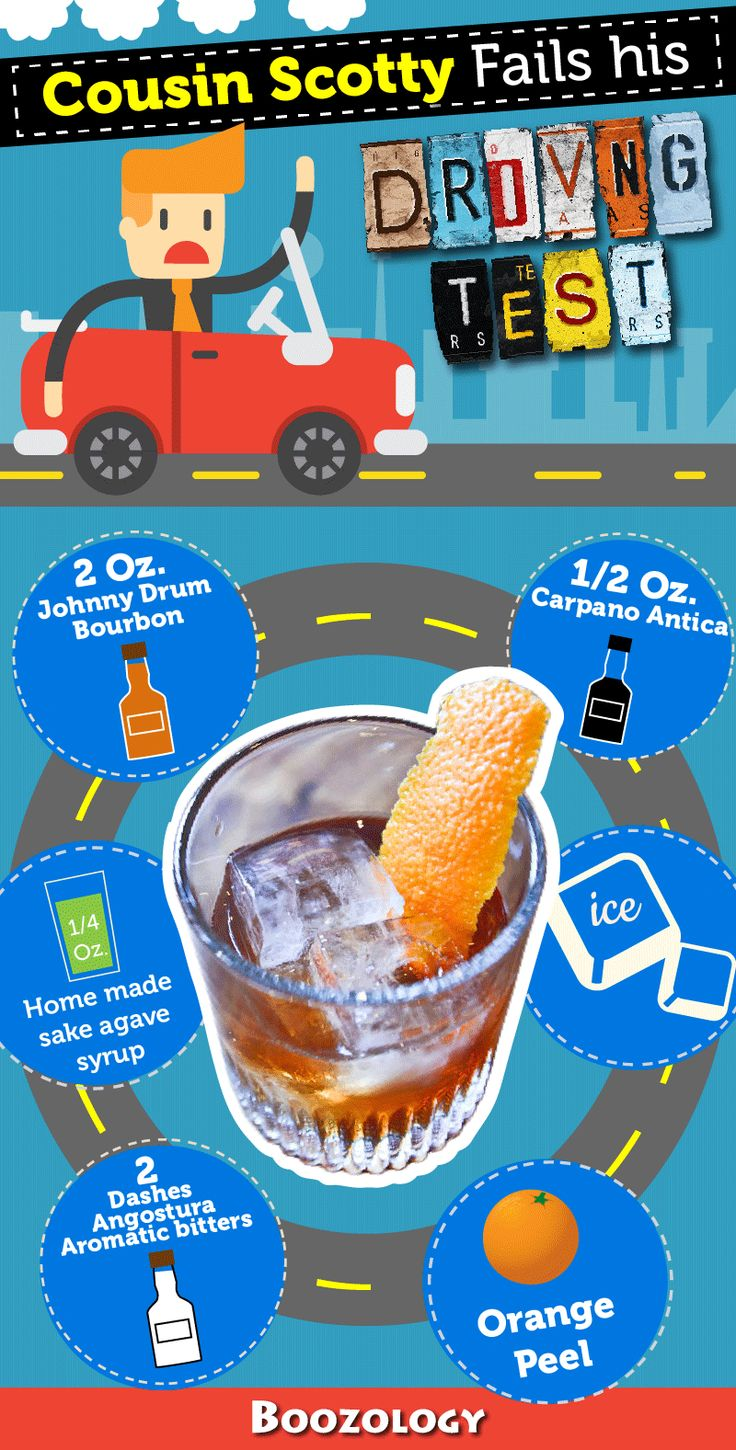 Boozology101: Cousin Scotty Fails his Driving Test #Cocktail #Recipe http://www.boozology.com/blog/cousin-scotty-fails-his-driving-test
