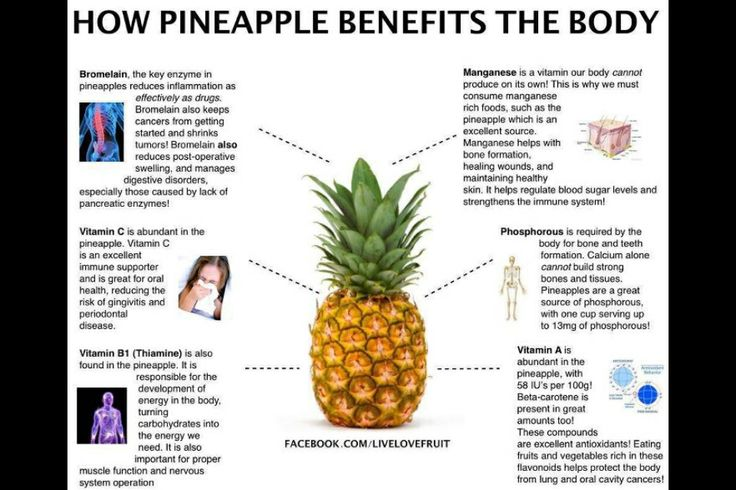 31 best US ~ Pineapple images on Pinterest | Pine apple, Fun facts and Pineapple facts