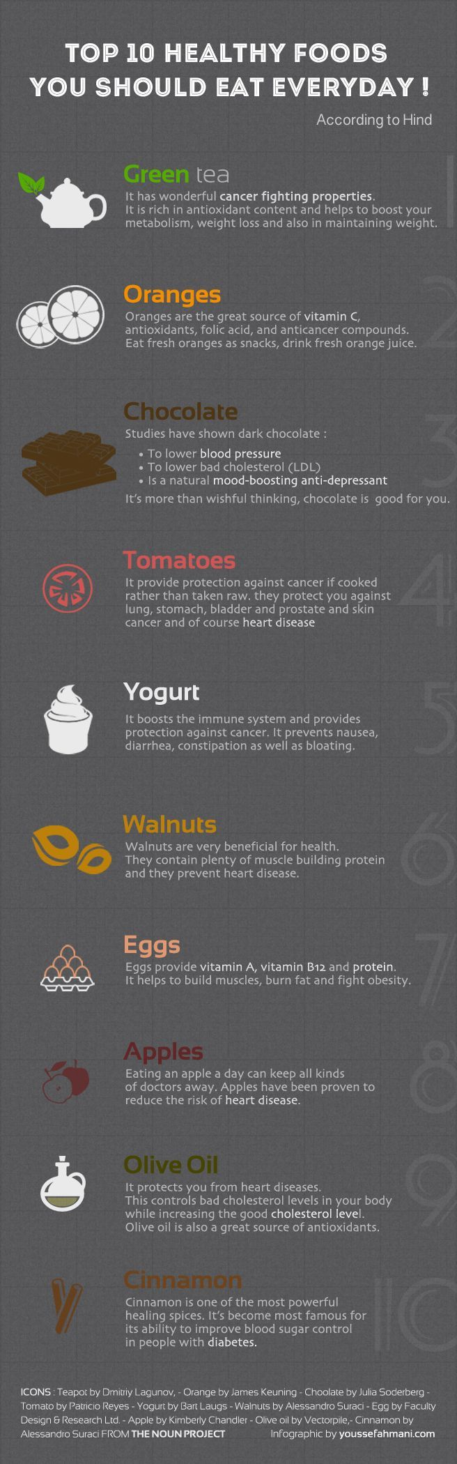 This infographic explains where your food comes from, what's in it, and what toxic things it is doing to your body. Health risks come from everything from diseased animals, pesticides, drugs, and chemicals.