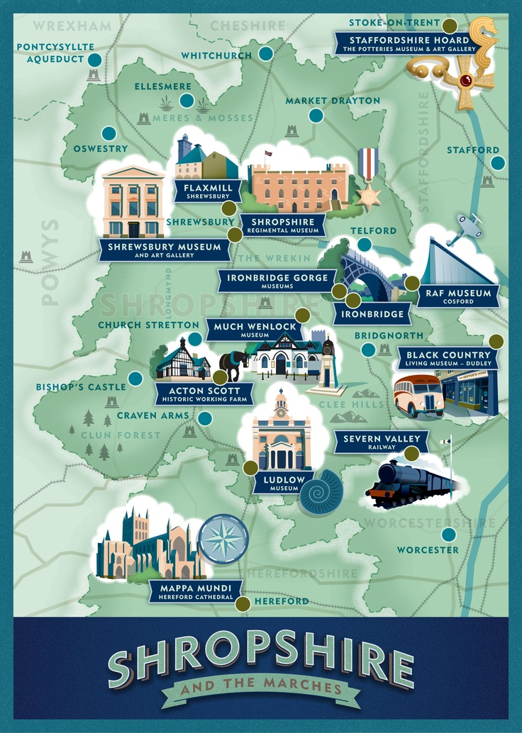 Tourism attractions in Shropshire