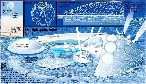 hydropolis un hotel bajo el mar