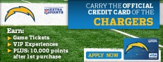 San Diego Chargers | All Chargers News